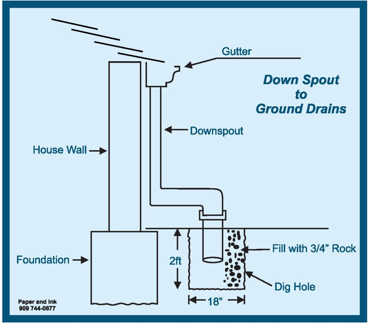 Downspout (2)-page-001